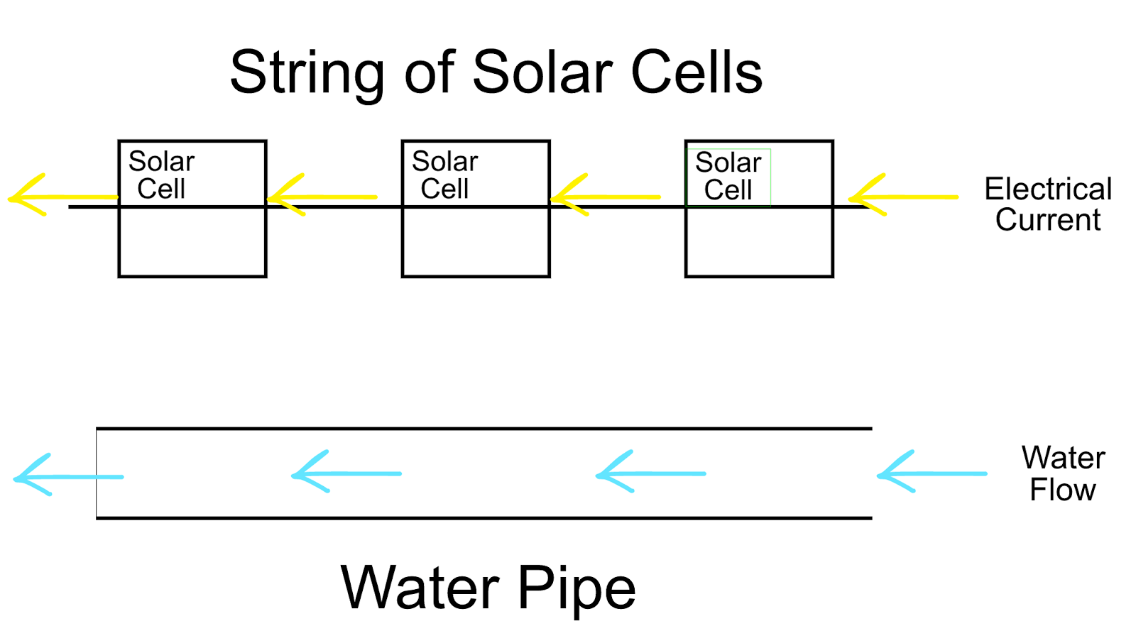Shading And Solar Pv Systems Infinite Energy Panel Micro Inverter Wiring Diagram As Well Series Source Aurora
